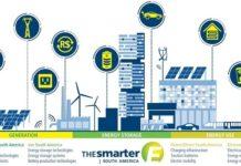 The smarter E South America 2020 postponed to November 16-18, 2020
